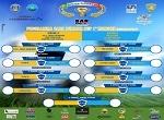 Summer Future Cup, prima giornata: i convocati bianconeri