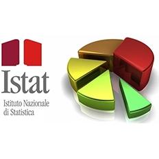 Istat - Commercio al dettaglio. Luglio 2021